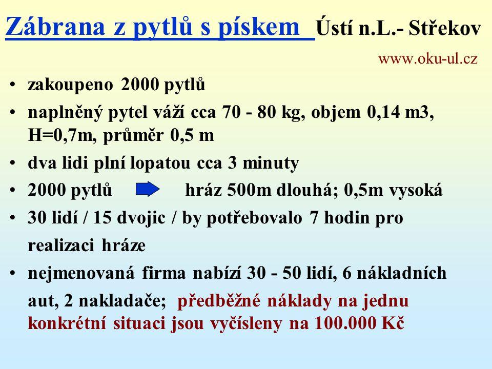 Zábrana z pytlů s pískem Ústí n.L.- Střekov