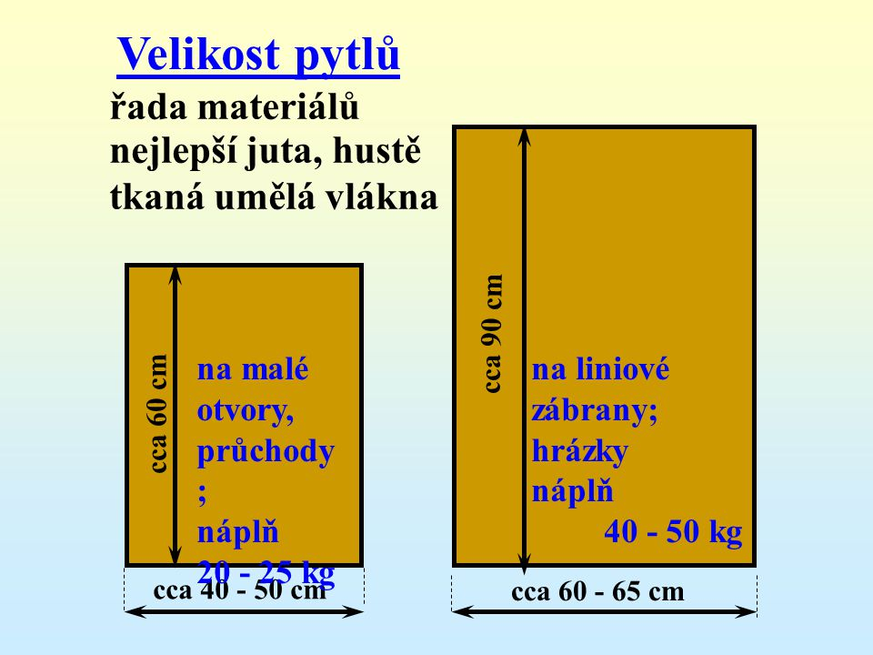 Velikost pytlů řada materiálů nejlepší juta, hustě tkaná umělá vlákna