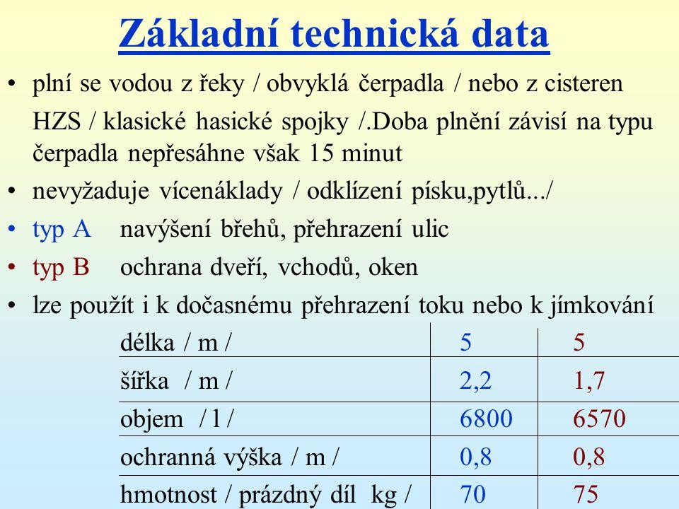 Základní technická data