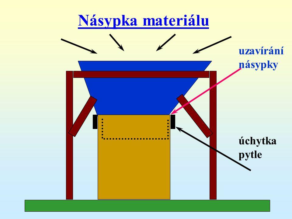 Násypka materiálu uzavírání násypky úchytka pytle