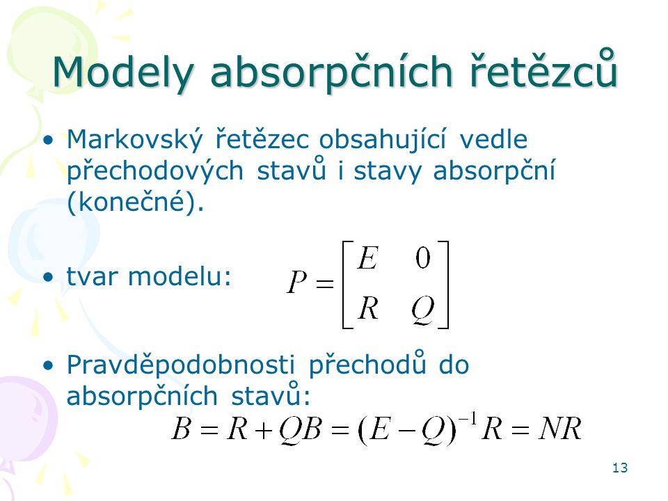 Modely absorpčních řetězců