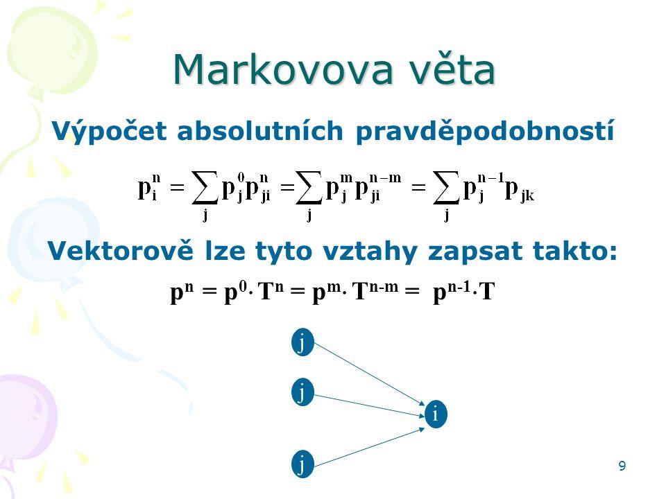 Markovova věta Výpočet absolutních pravděpodobností