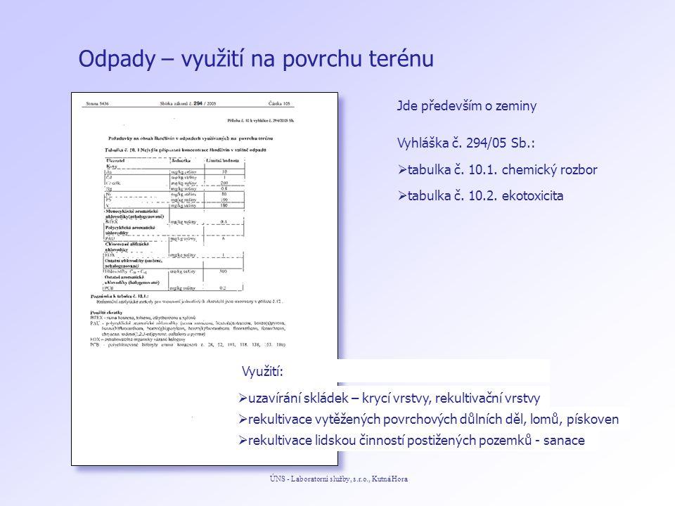 ÚNS - Laboratorní služby, s.r.o., Kutná Hora