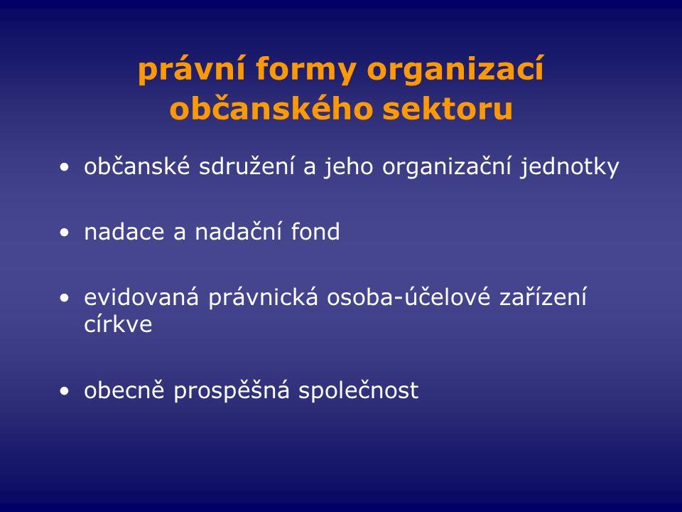 právní formy organizací občanského sektoru