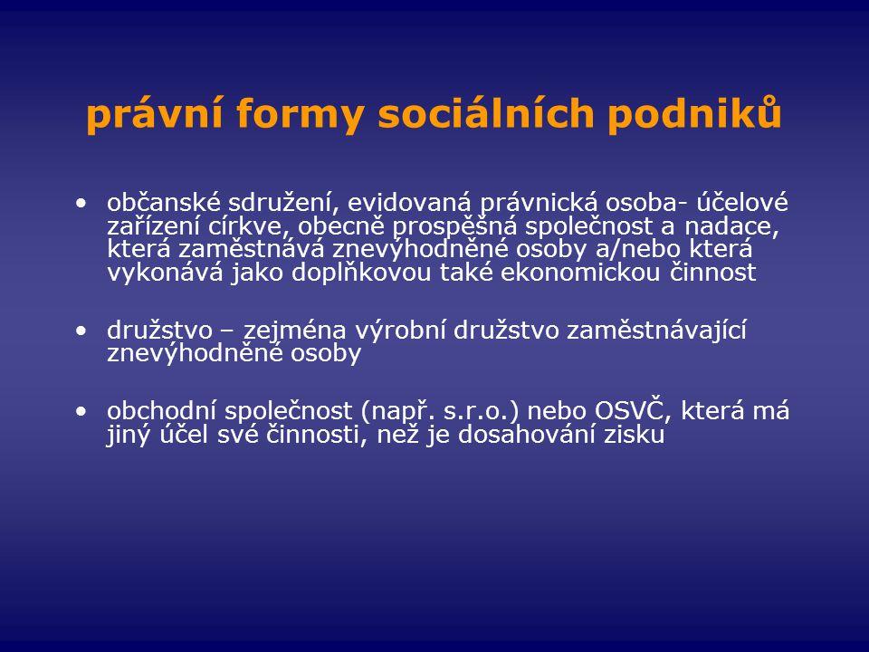 právní formy sociálních podniků