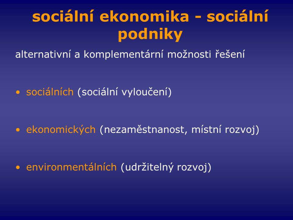 sociální ekonomika - sociální podniky