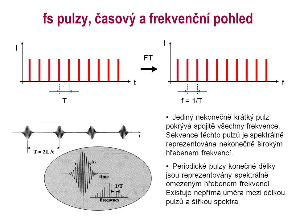 fs pulzy, časový a frekvenční pohled