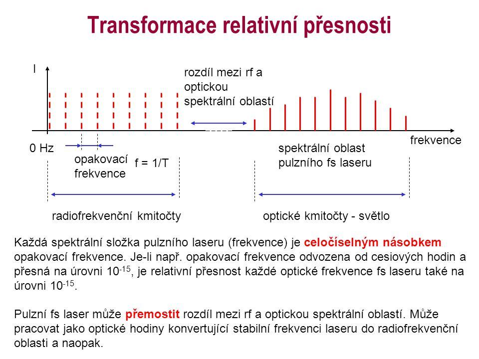 Transformace relativní přesnosti
