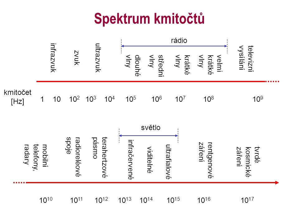 Spektrum kmitočtů rádio infrazvuk ultrazvuk televizní vysílání zvuk