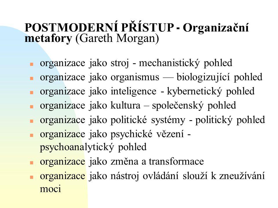 POSTMODERNÍ PŘÍSTUP - Organizační metafory (Gareth Morgan)