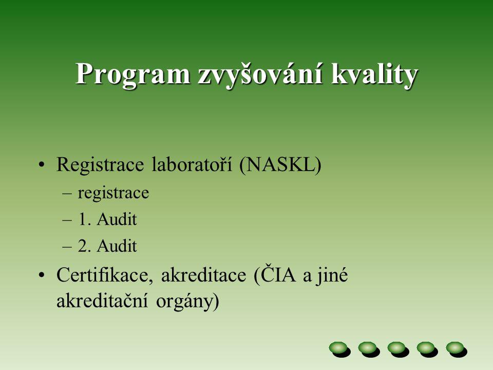 Program zvyšování kvality