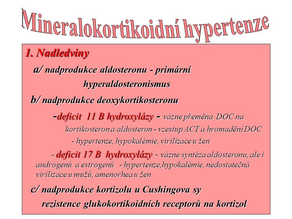 Mineralokortikoidní hypertenze