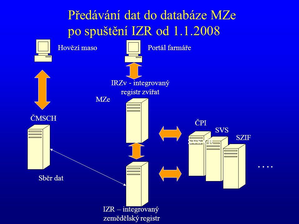 IRZv - integrovaný registr zvířat