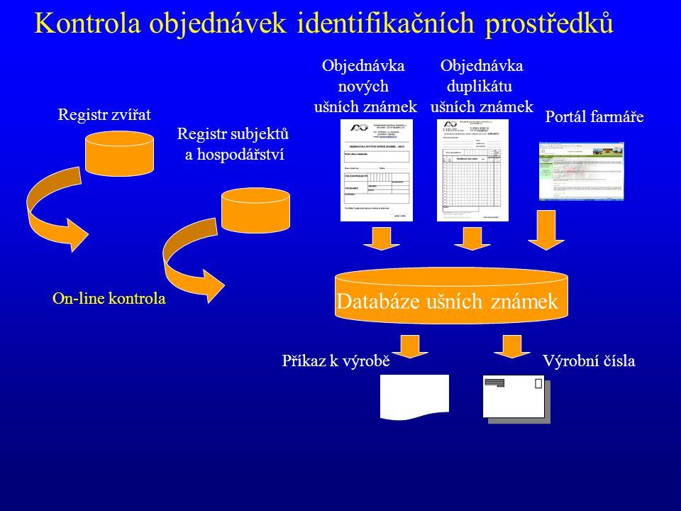 Kontrola objednávek identifikačních prostředků