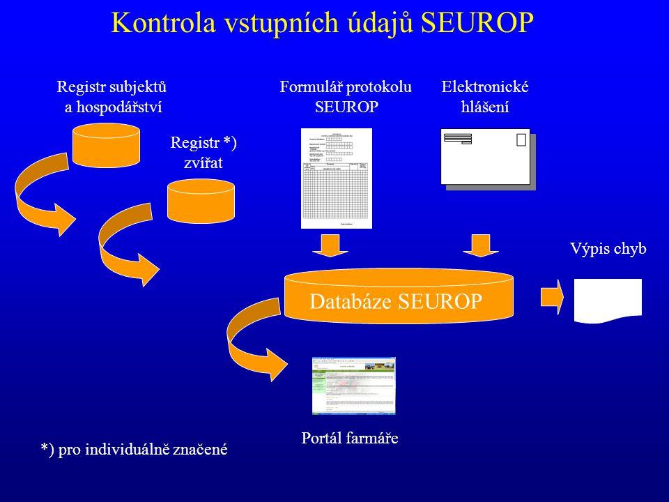 Kontrola vstupních údajů SEUROP