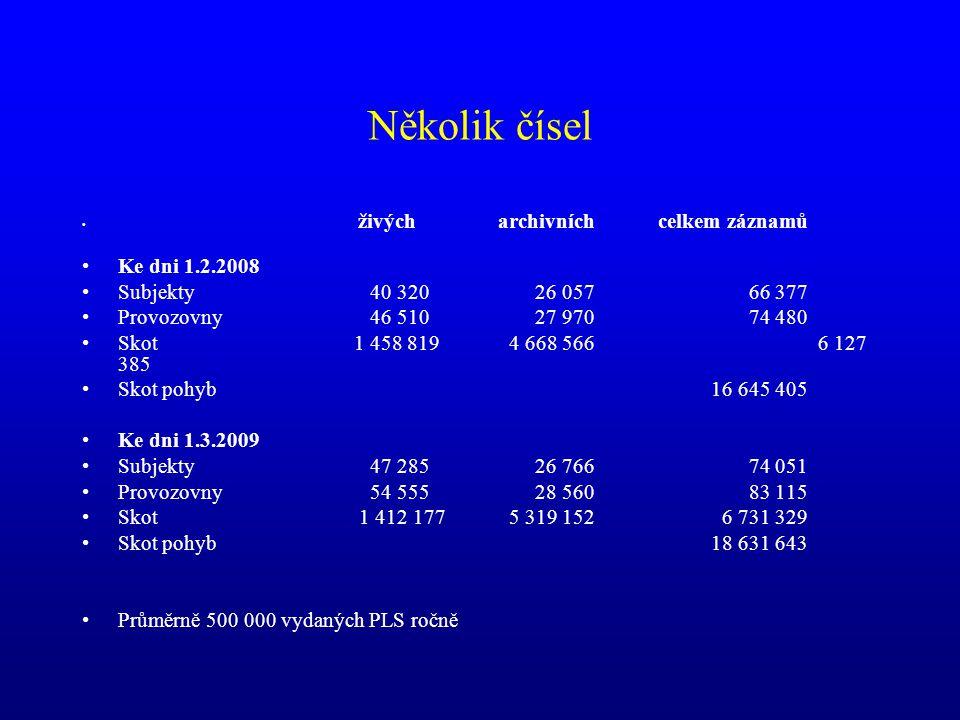 Několik čísel Ke dni 1.2.2008 Subjekty 40 320 26 057 66 377