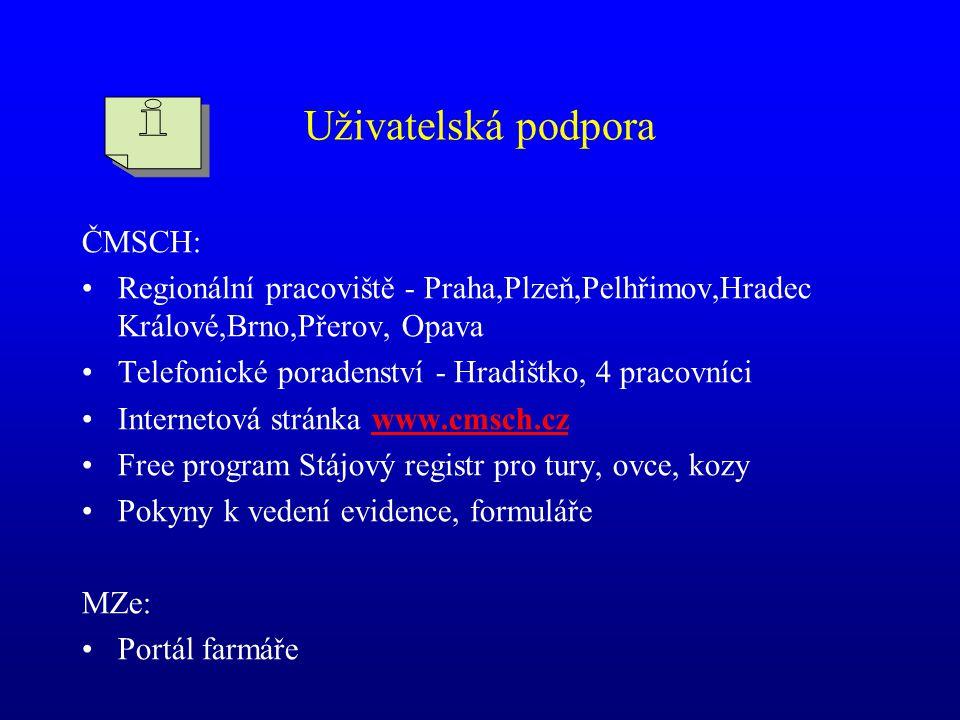Uživatelská podpora ČMSCH:
