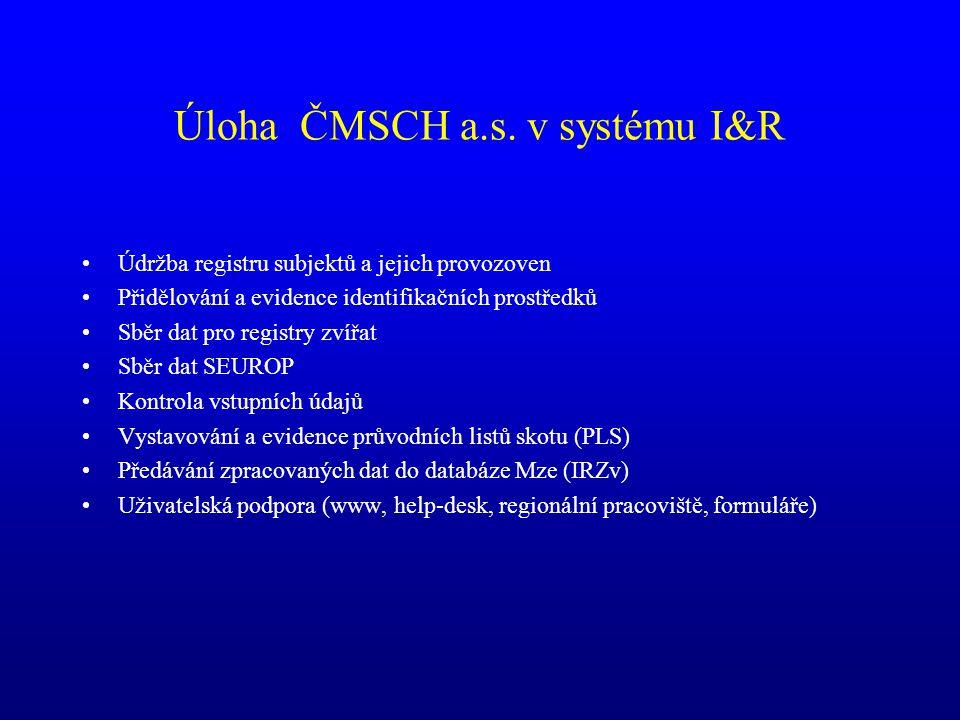 Úloha ČMSCH a.s. v systému I&R