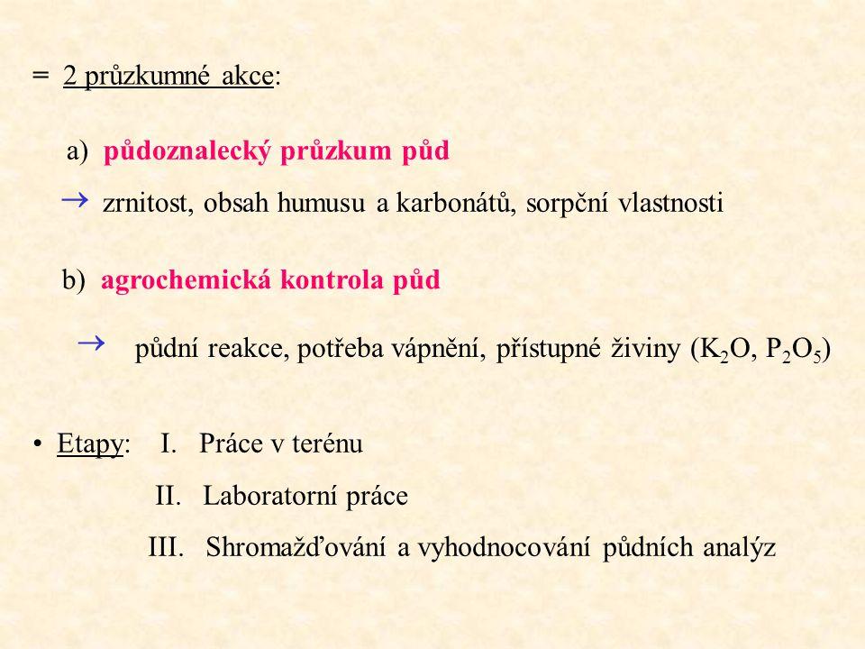 = 2 průzkumné akce: a) půdoznalecký průzkum půd. zrnitost, obsah humusu a karbonátů, sorpční vlastnosti.