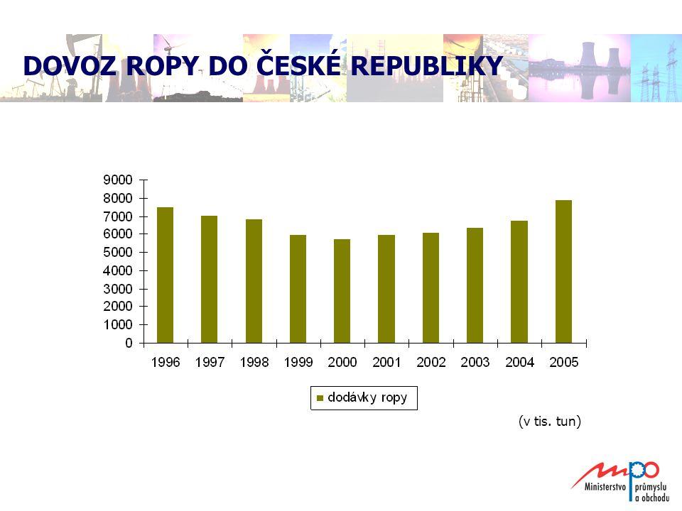 DOVOZ ROPY DO ČESKÉ REPUBLIKY