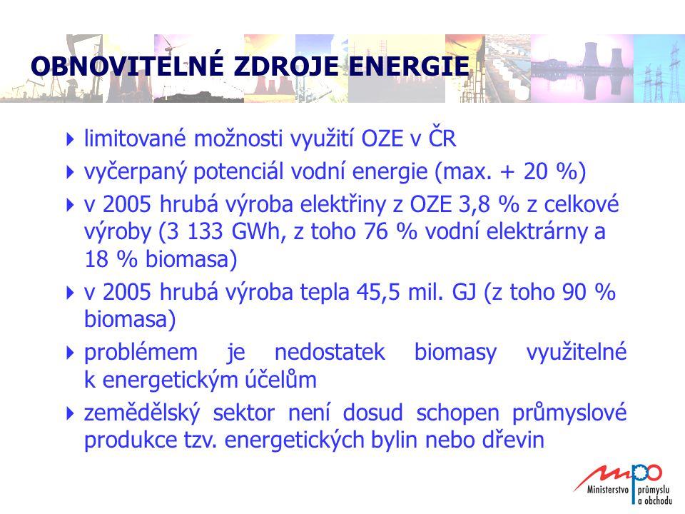 OBNOVITELNÉ ZDROJE ENERGIE