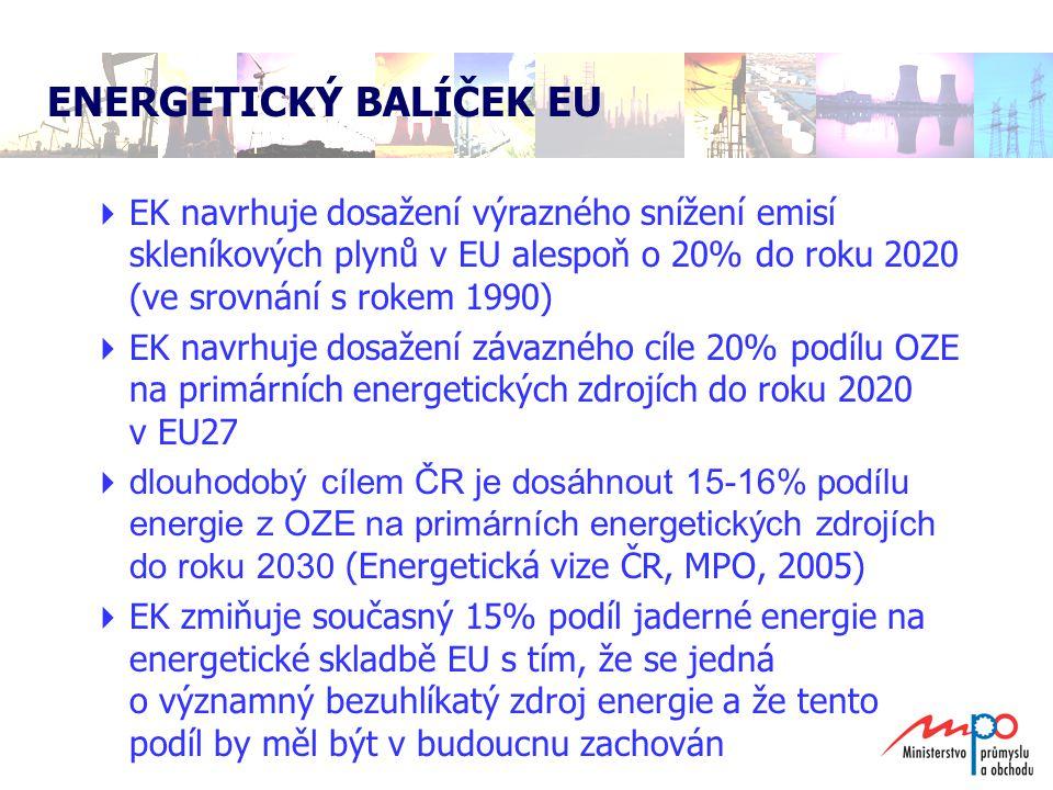 ENERGETICKÝ BALÍČEK EU