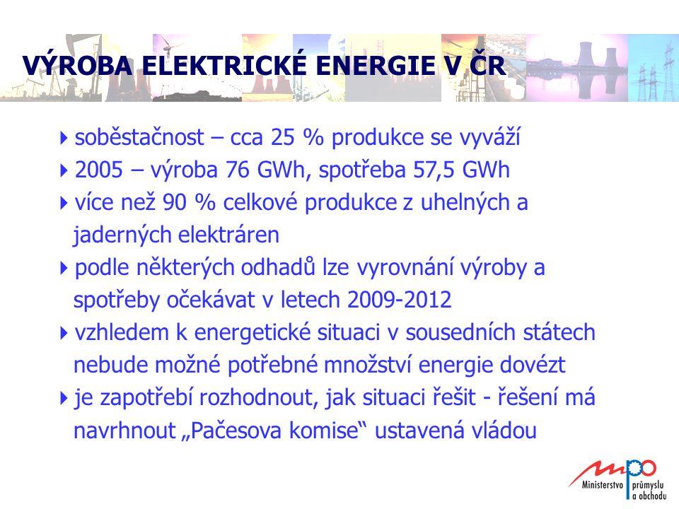 VÝROBA ELEKTRICKÉ ENERGIE V ČR