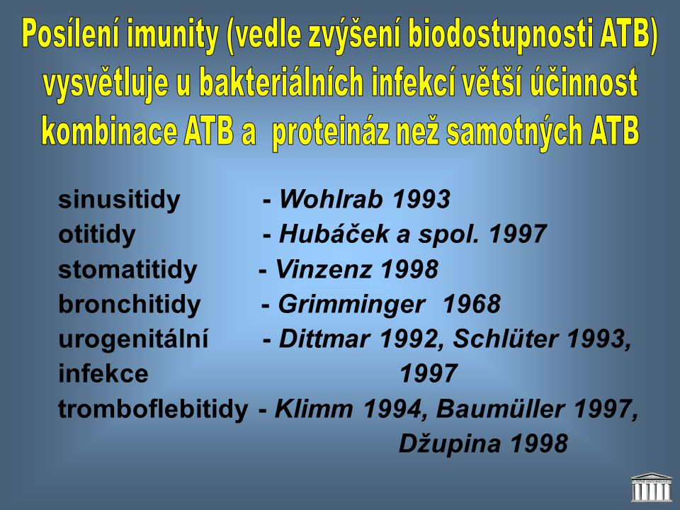 Posílení imunity (vedle zvýšení biodostupnosti ATB)