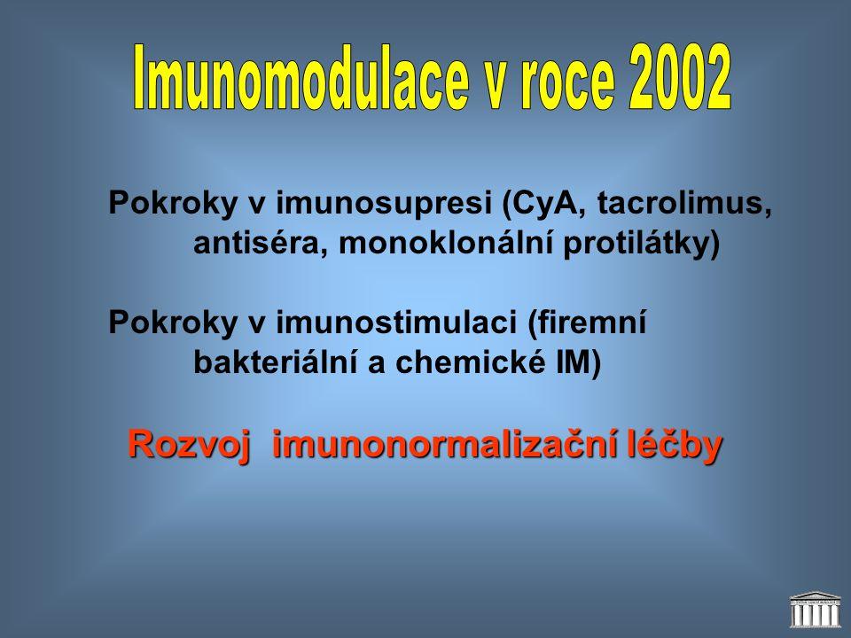 Imunomodulace v roce 2002 Pokroky v imunosupresi (CyA, tacrolimus, antiséra, monoklonální protilátky)