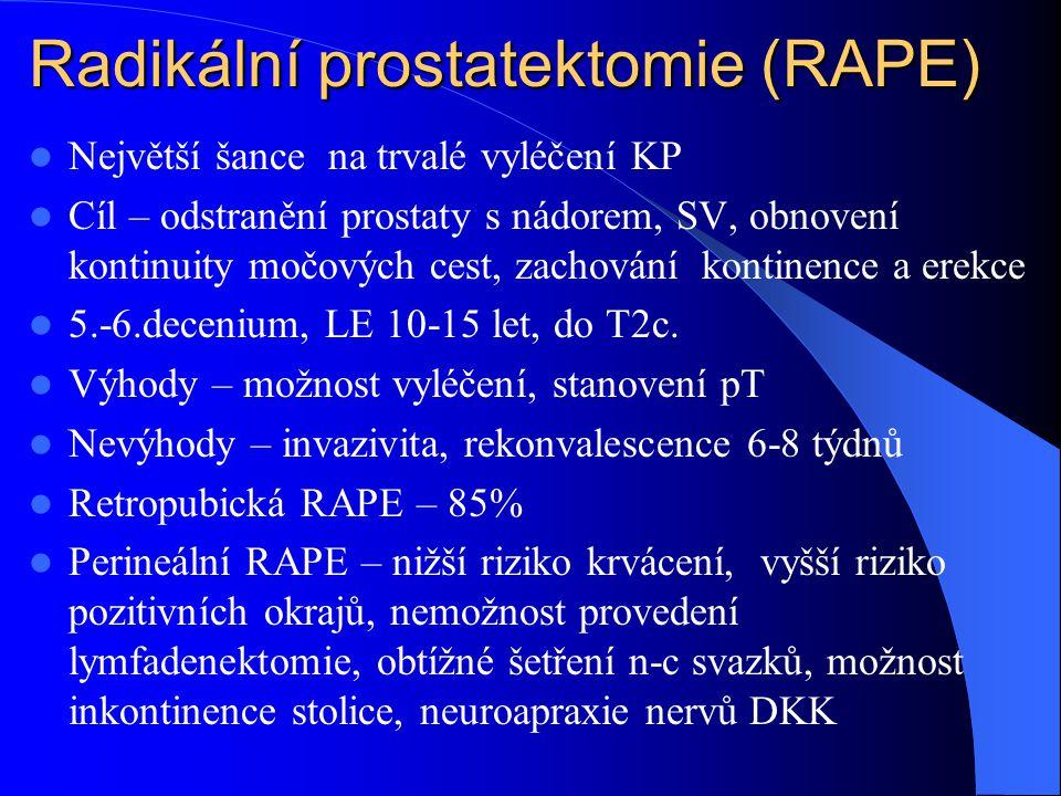 Radikální prostatektomie (RAPE)