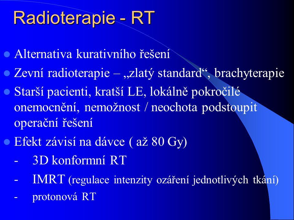 Radioterapie - RT Alternativa kurativního řešení