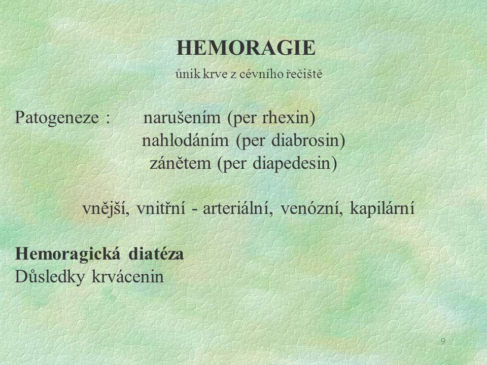HEMORAGIE únik krve z cévního řečiště