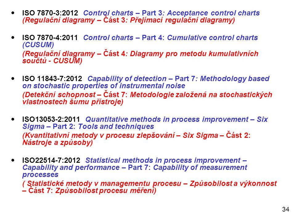 ISO 7870-3:2012 Control charts – Part 3: Acceptance control charts (Regulační diagramy – Část 3: Přejímací regulační diagramy)