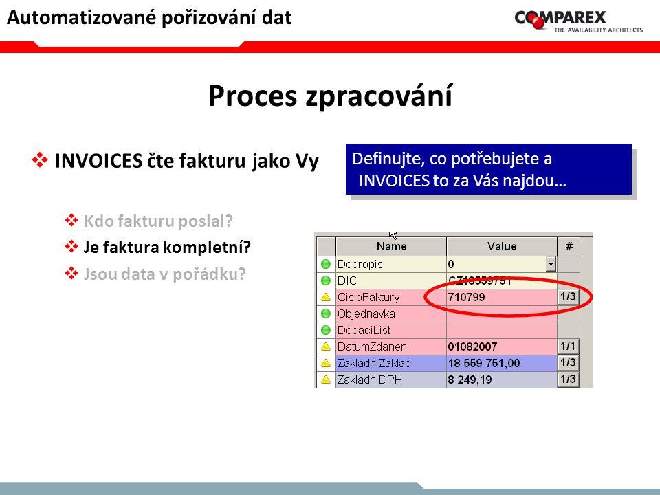Proces zpracování Automatizované pořizování dat