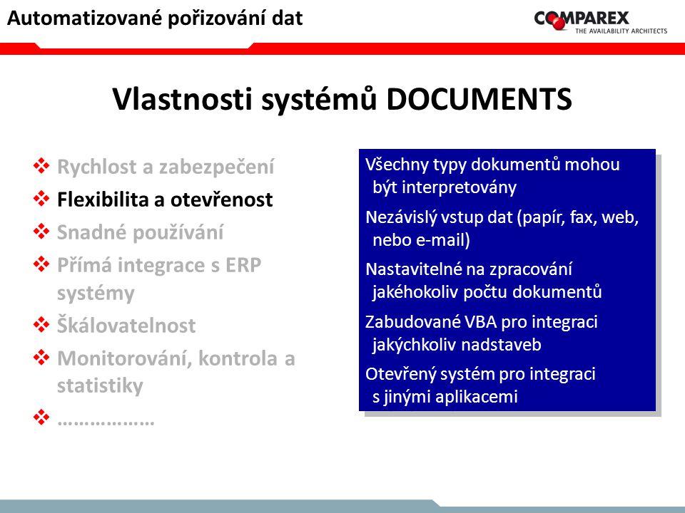 Vlastnosti systémů DOCUMENTS