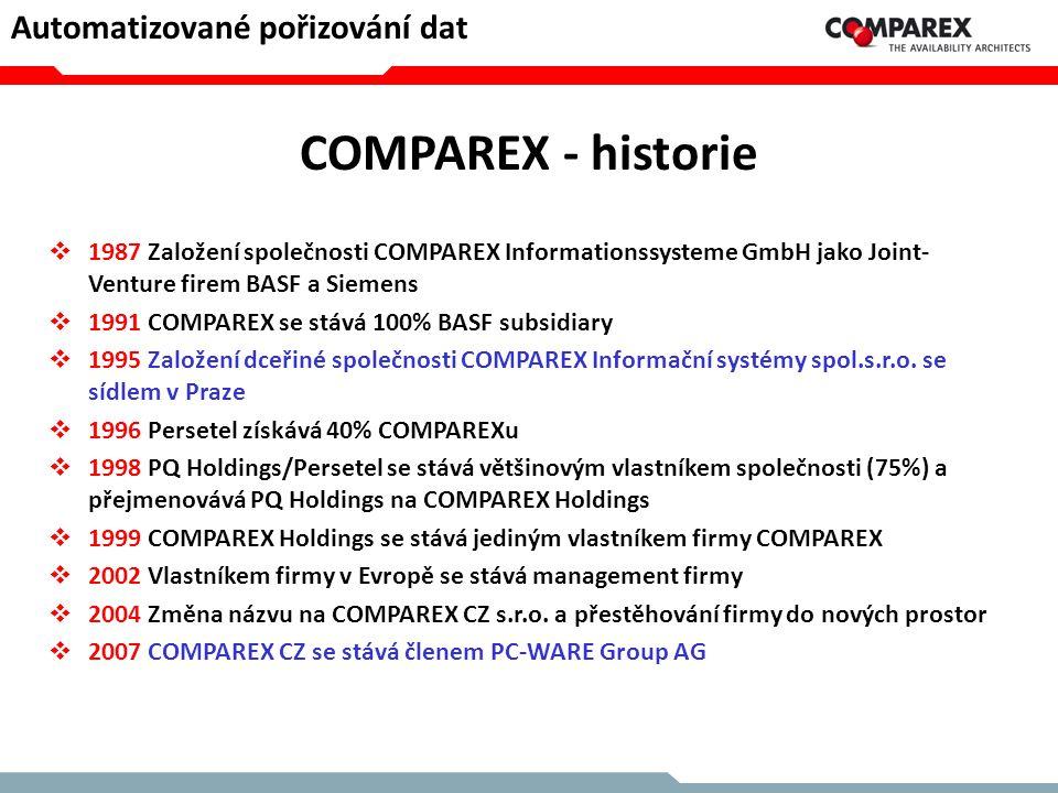 COMPAREX - historie Automatizované pořizování dat