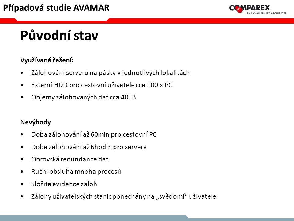 Původní stav Případová studie AVAMAR Využívaná řešení: