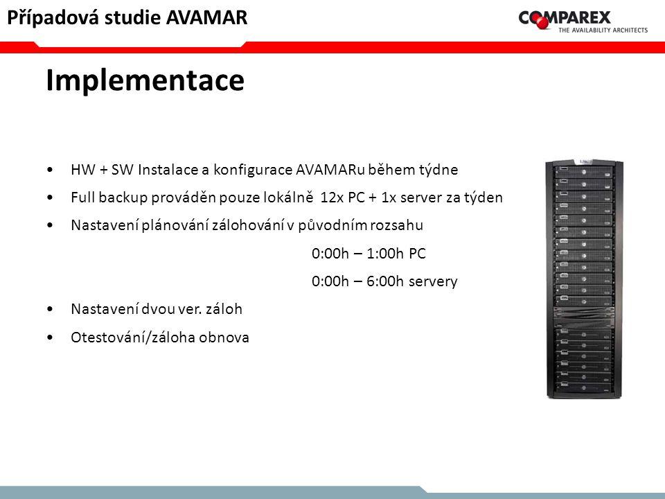 Implementace Případová studie AVAMAR