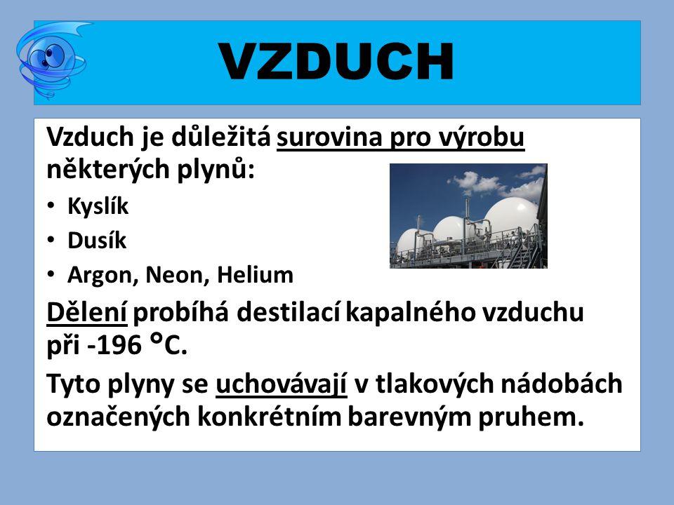 VZDUCH Vzduch je důležitá surovina pro výrobu některých plynů: