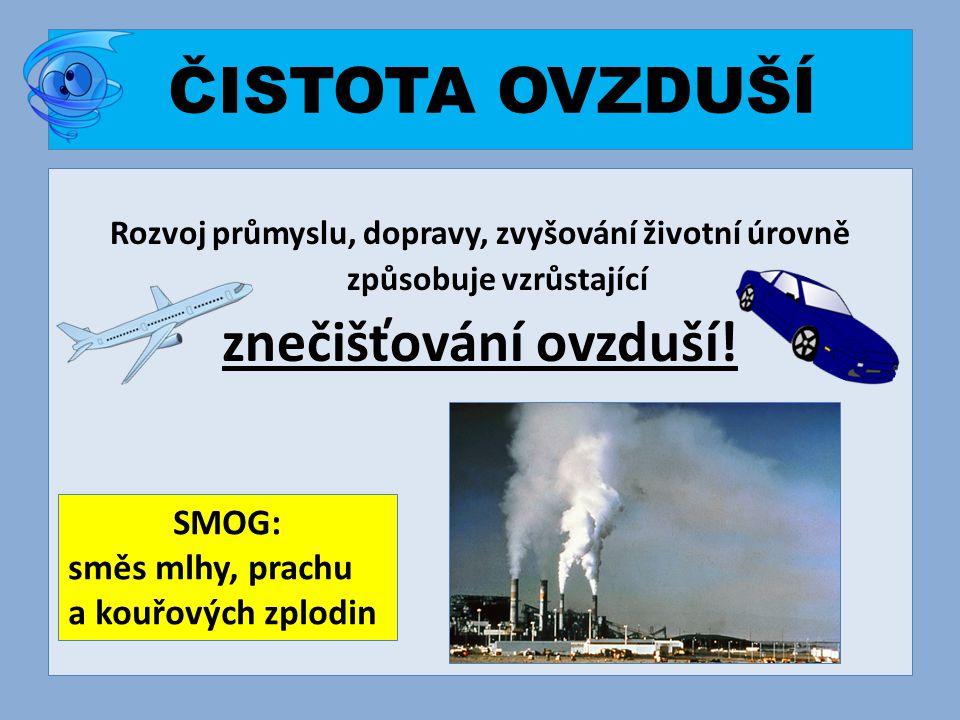 ČISTOTA OVZDUŠÍ znečišťování ovzduší! SMOG: