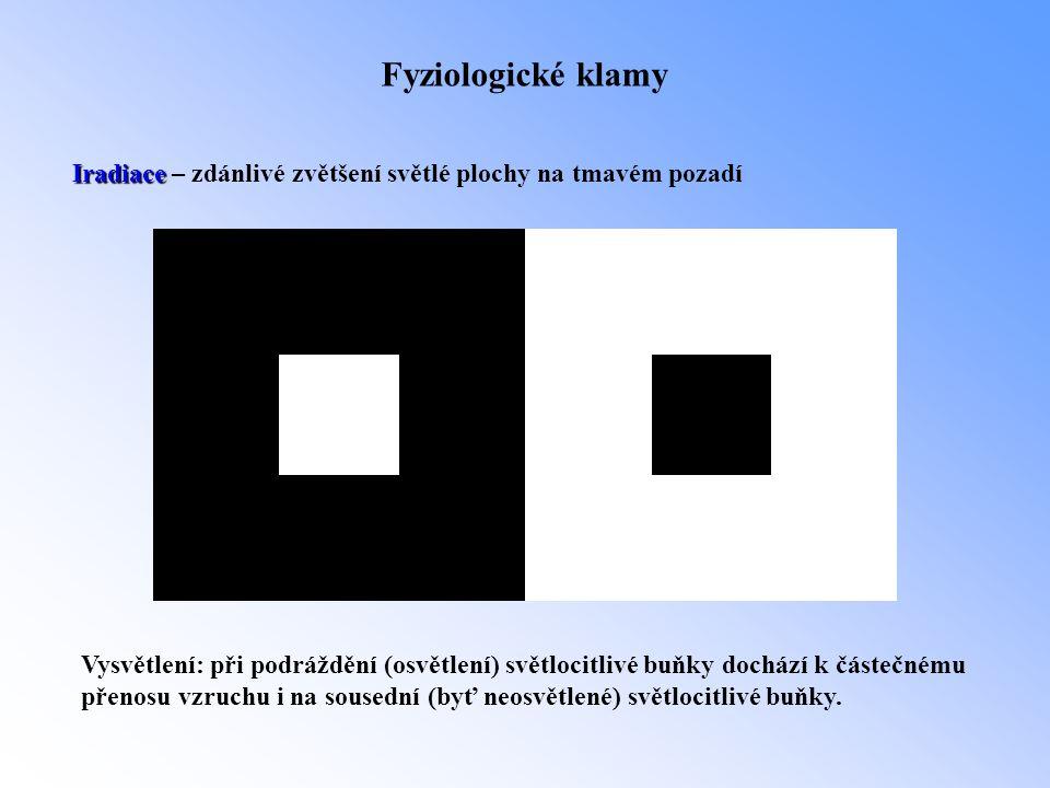 Fyziologické klamy Iradiace – zdánlivé zvětšení světlé plochy na tmavém pozadí.