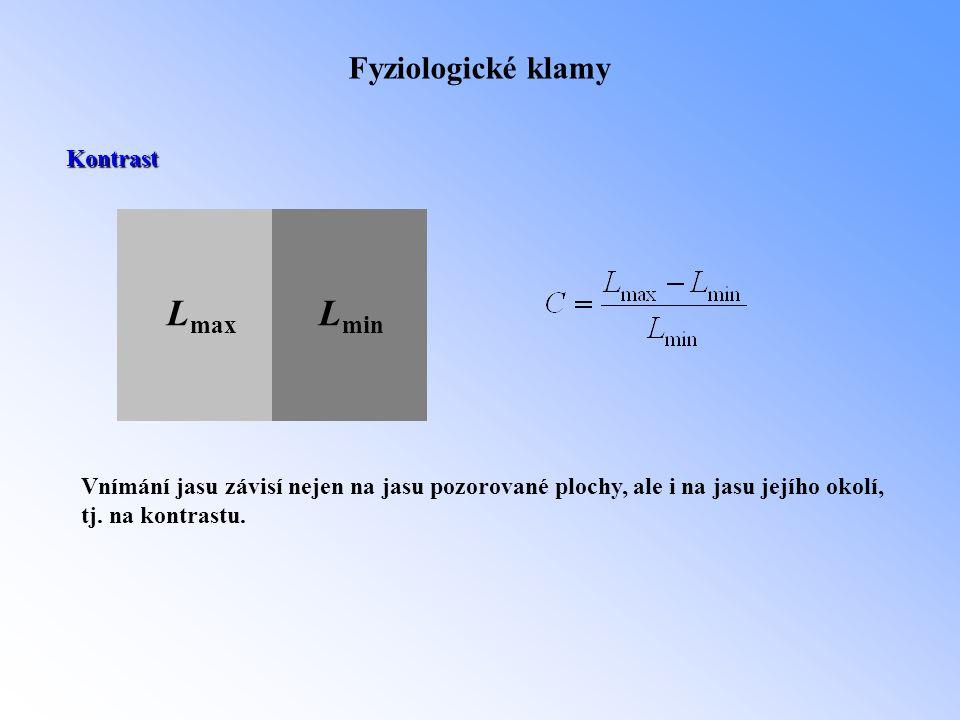 Lmax Lmin Fyziologické klamy Kontrast