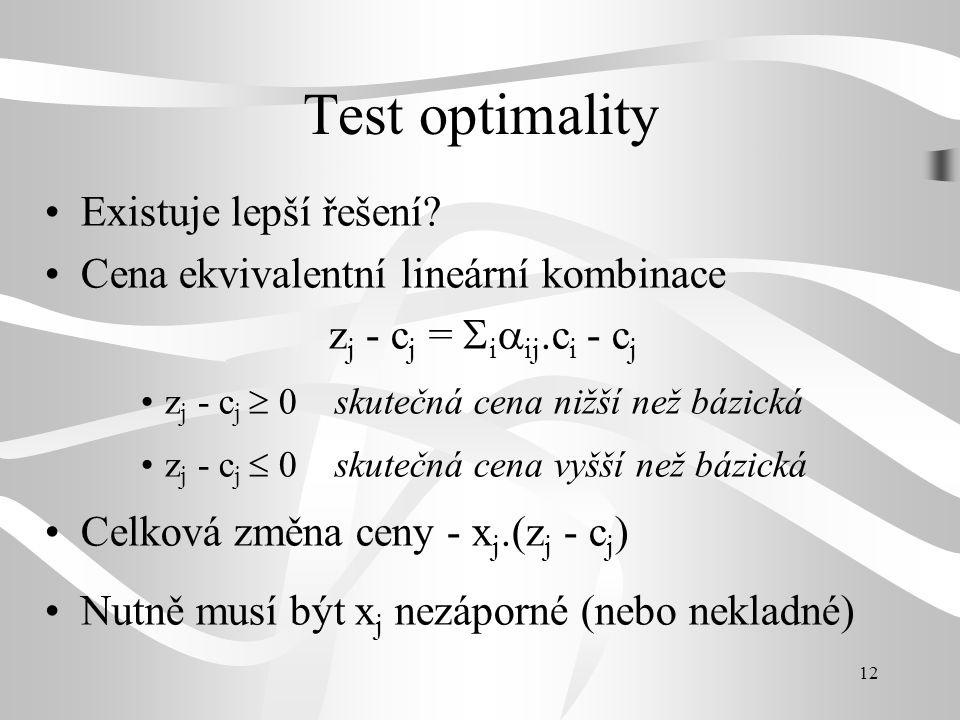 Test optimality Existuje lepší řešení