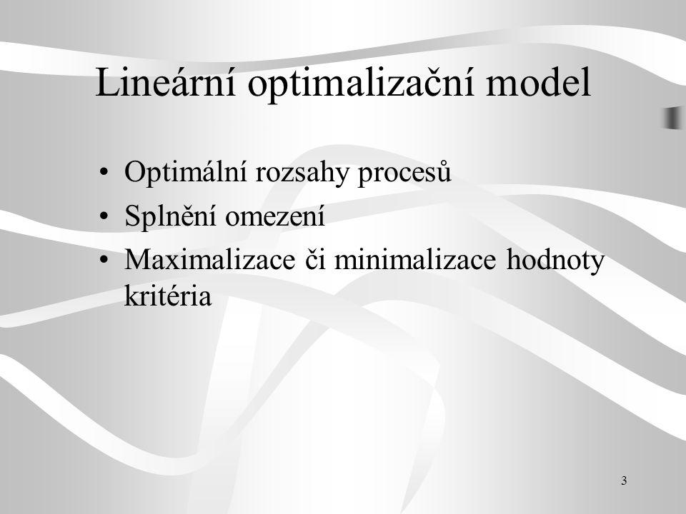 Lineární optimalizační model