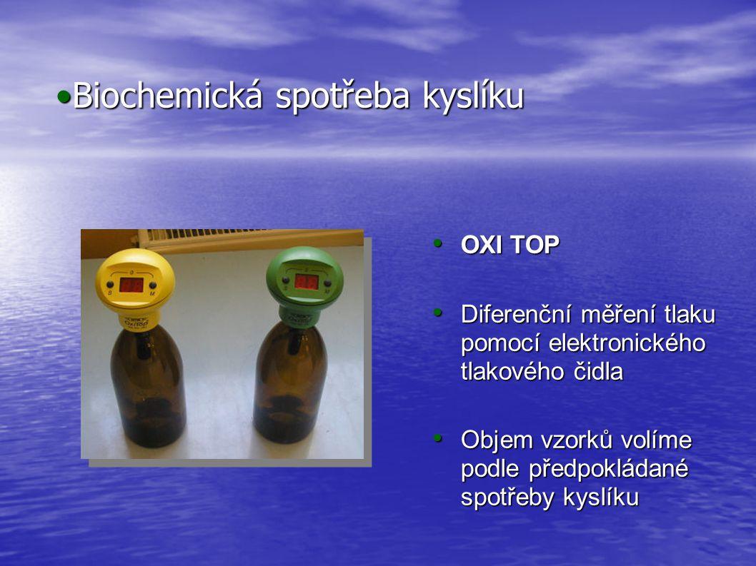 Biochemická spotřeba kyslíku