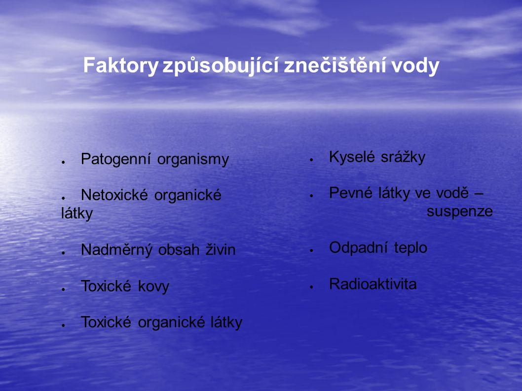 Faktory způsobující znečištění vody