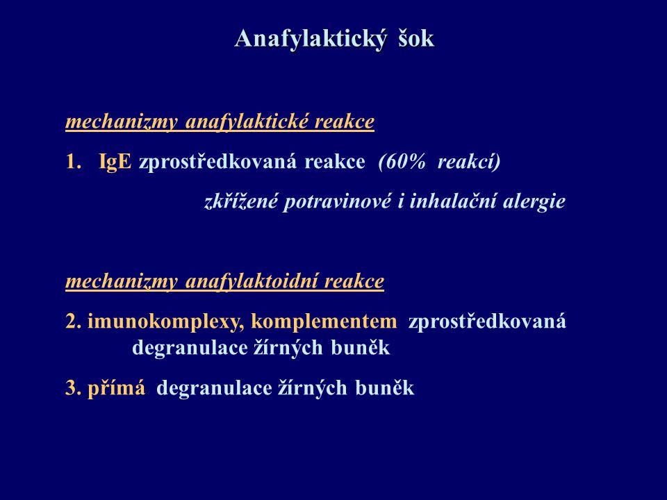Anafylaktický šok mechanizmy anafylaktické reakce