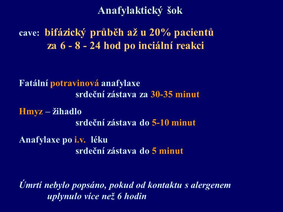 Anafylaktický šok cave: bifázický průběh až u 20% pacientů za 6 - 8 - 24 hod po inciální reakci.