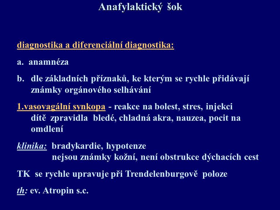 Anafylaktický šok diagnostika a diferenciální diagnostika: a. anamnéza