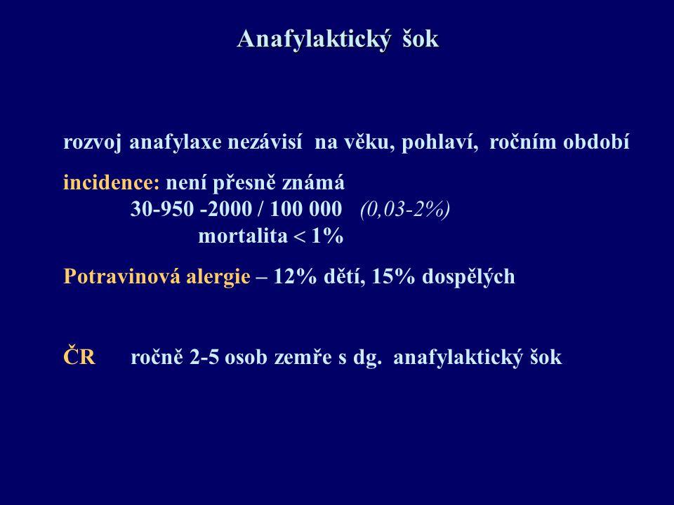 Anafylaktický šok rozvoj anafylaxe nezávisí na věku, pohlaví, ročním období.